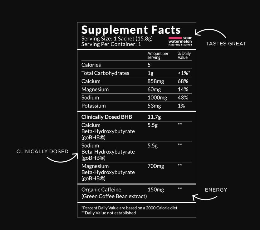 Ketz Nutritional
